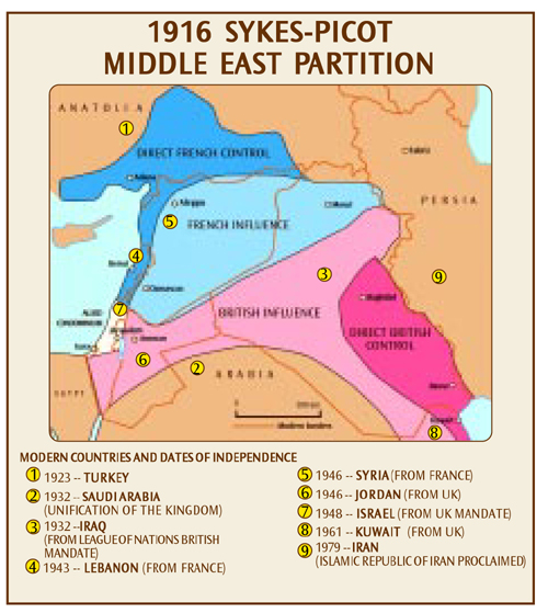 THE MIDDLE EAST Maps Sykes Picot Map
